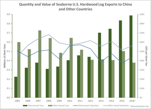 China_Exports_2.png